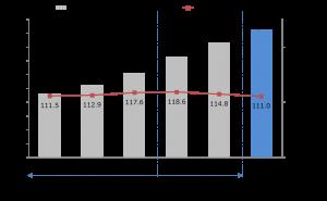 2019年 日本の広告費 インターネット広告媒体費 詳細分析