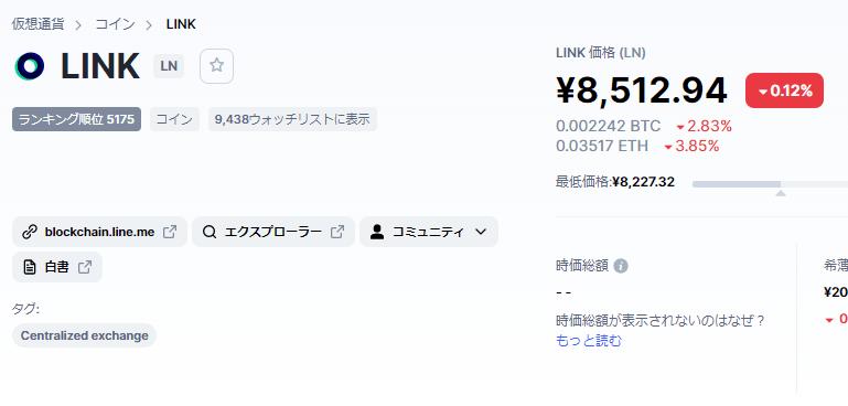 リンク(LINK)価格