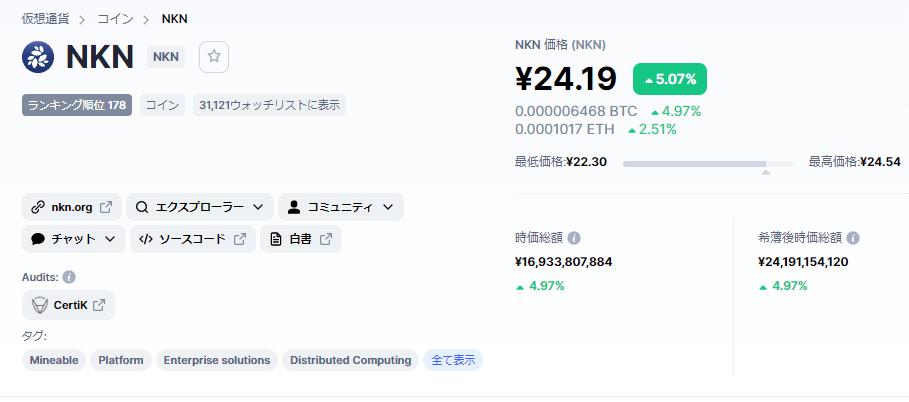 NKN価格