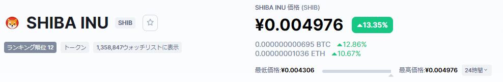 SHIB円