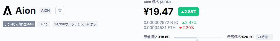 AION価格