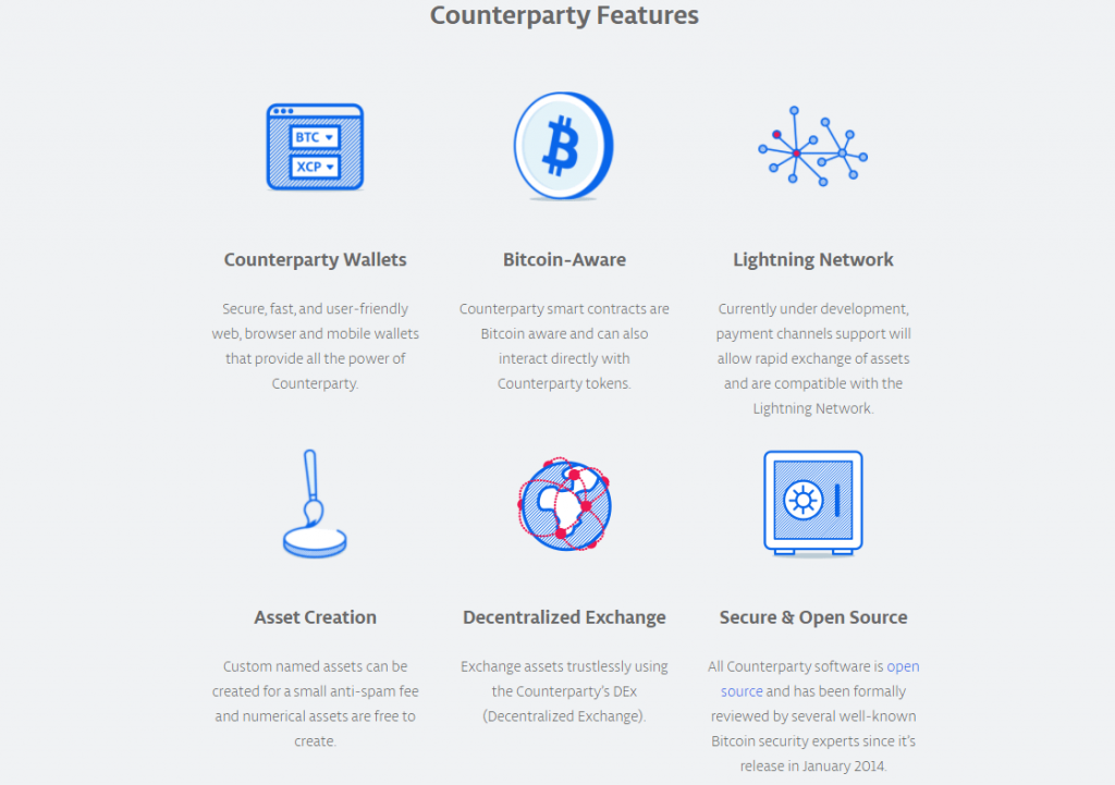 Counterparty(XCP)②