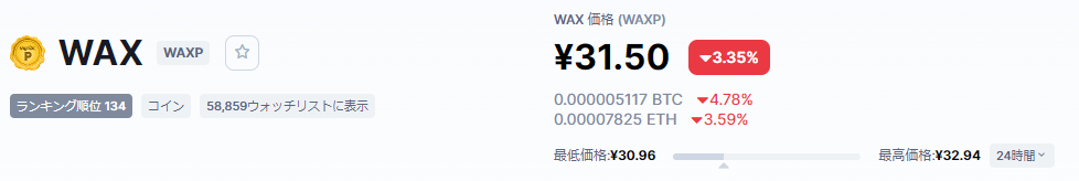 WAX価格