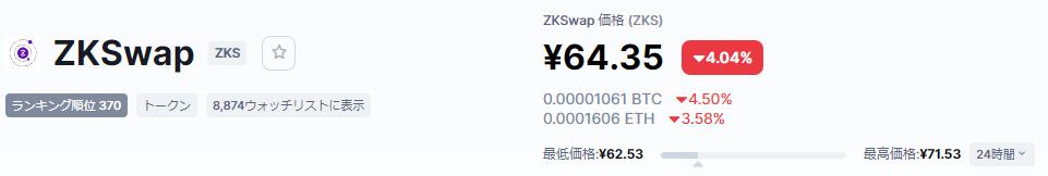 ZKSwap(ZKS)価格