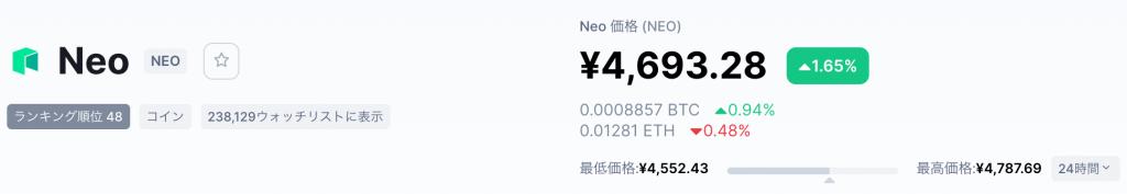 NEO価格